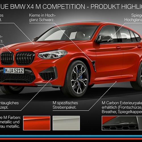 Grafik BMW X4 M, Halbseitenansicht von vorn, stehend, rot
