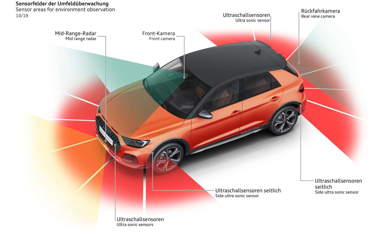 Grafik: Audi