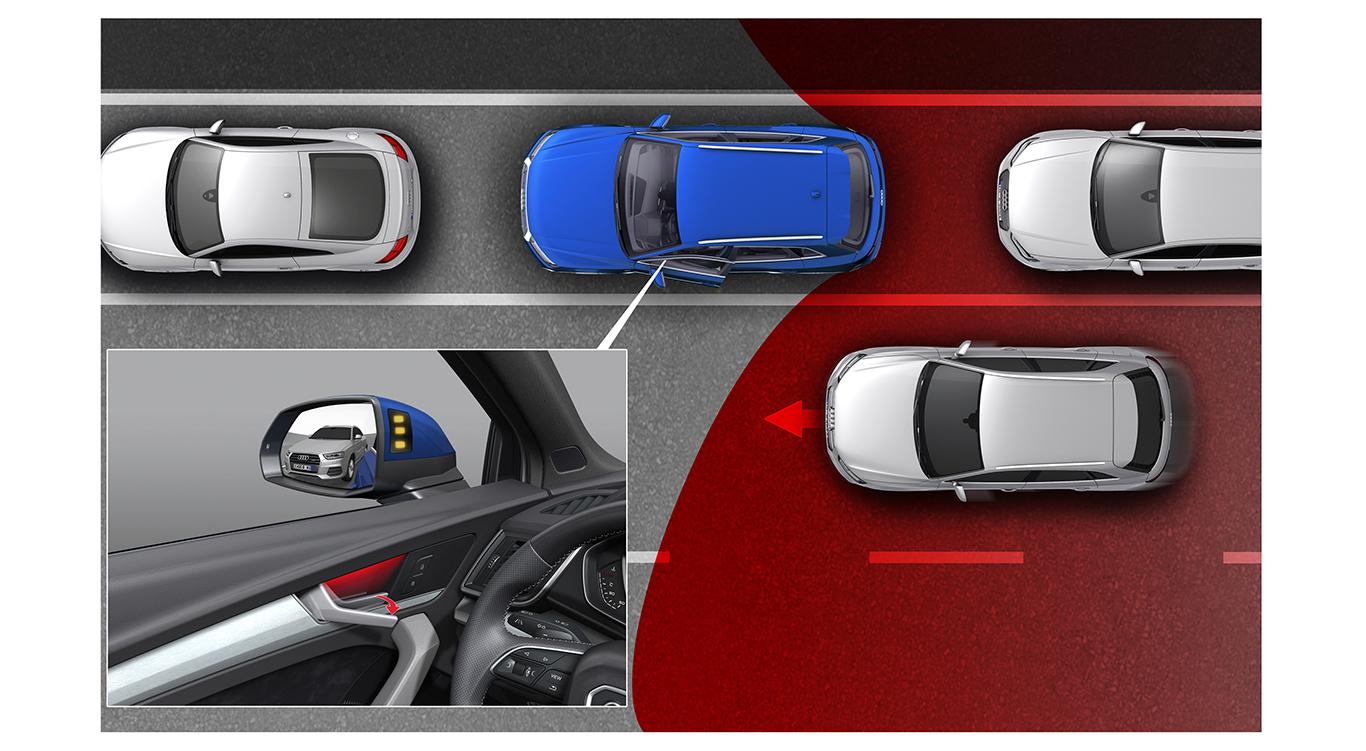 """Die sensorische Ausstiegswarnung ist eines der Systeme, auf die wir beim Audi Q5 ungern verzichten würden. Im """"Assistenzpaket Stadt"""" ist das Feature schon mit dabei."""