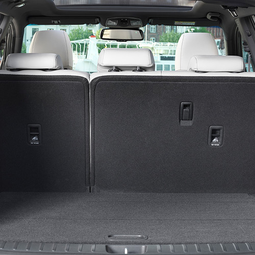 Hyundai Tucson, Kofferraum