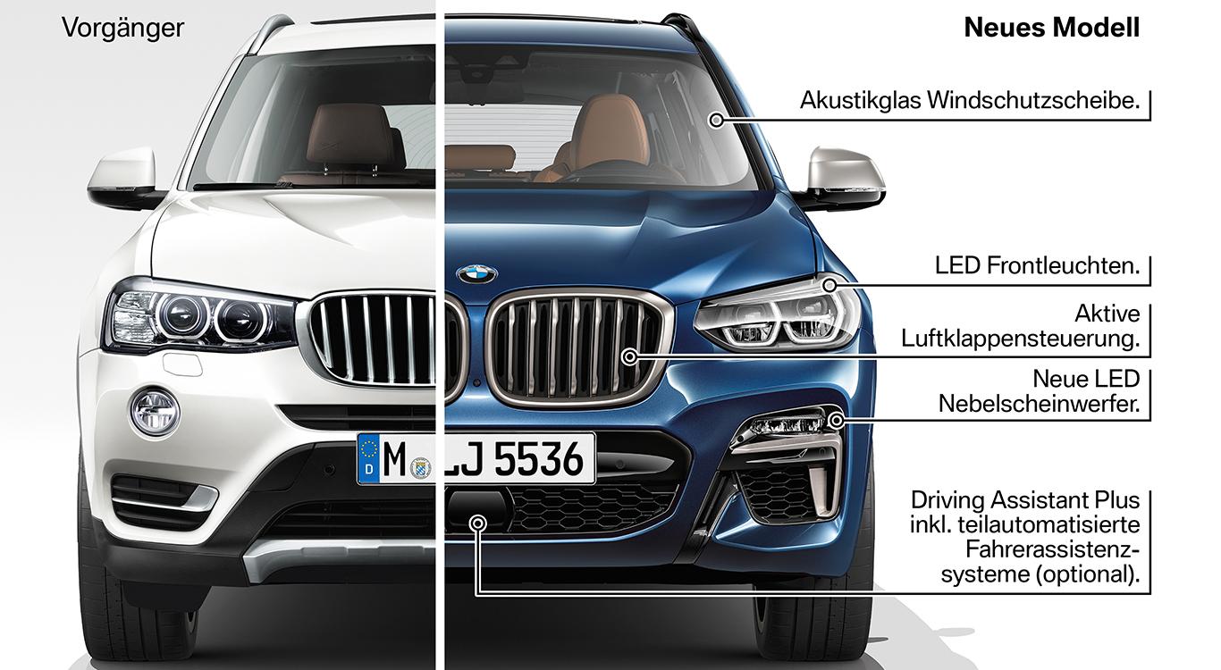 Woran erkennt man die neue Generation des BMW X3? Die Grafik klärt auf.