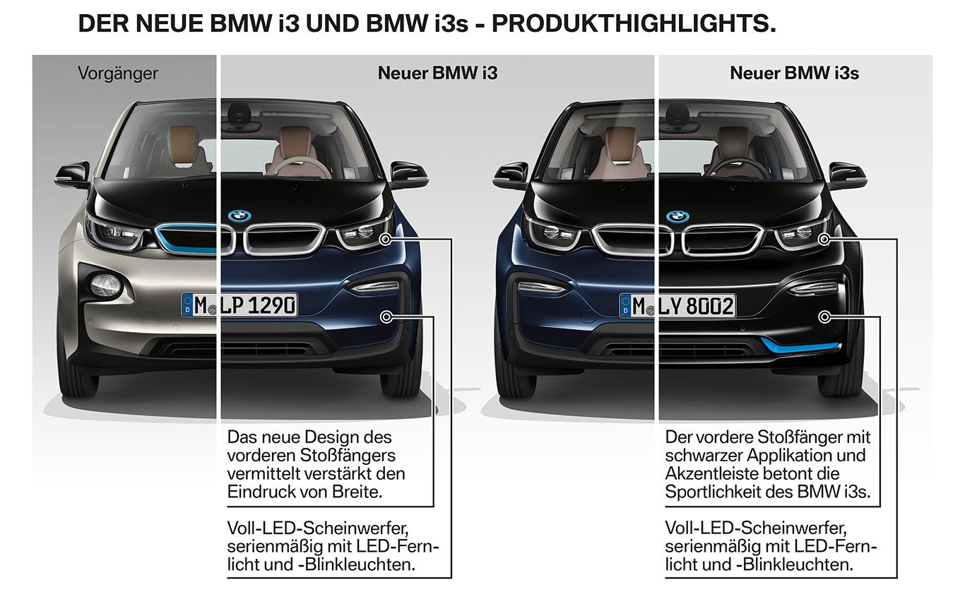 Die Unterschiede zwischen dem BMW i3 aus dem Jahr 2013 und dem BMW i3-Facelift von 2018 beziehungsweise der neuen Sport-Ausgabe BMW i3s.
