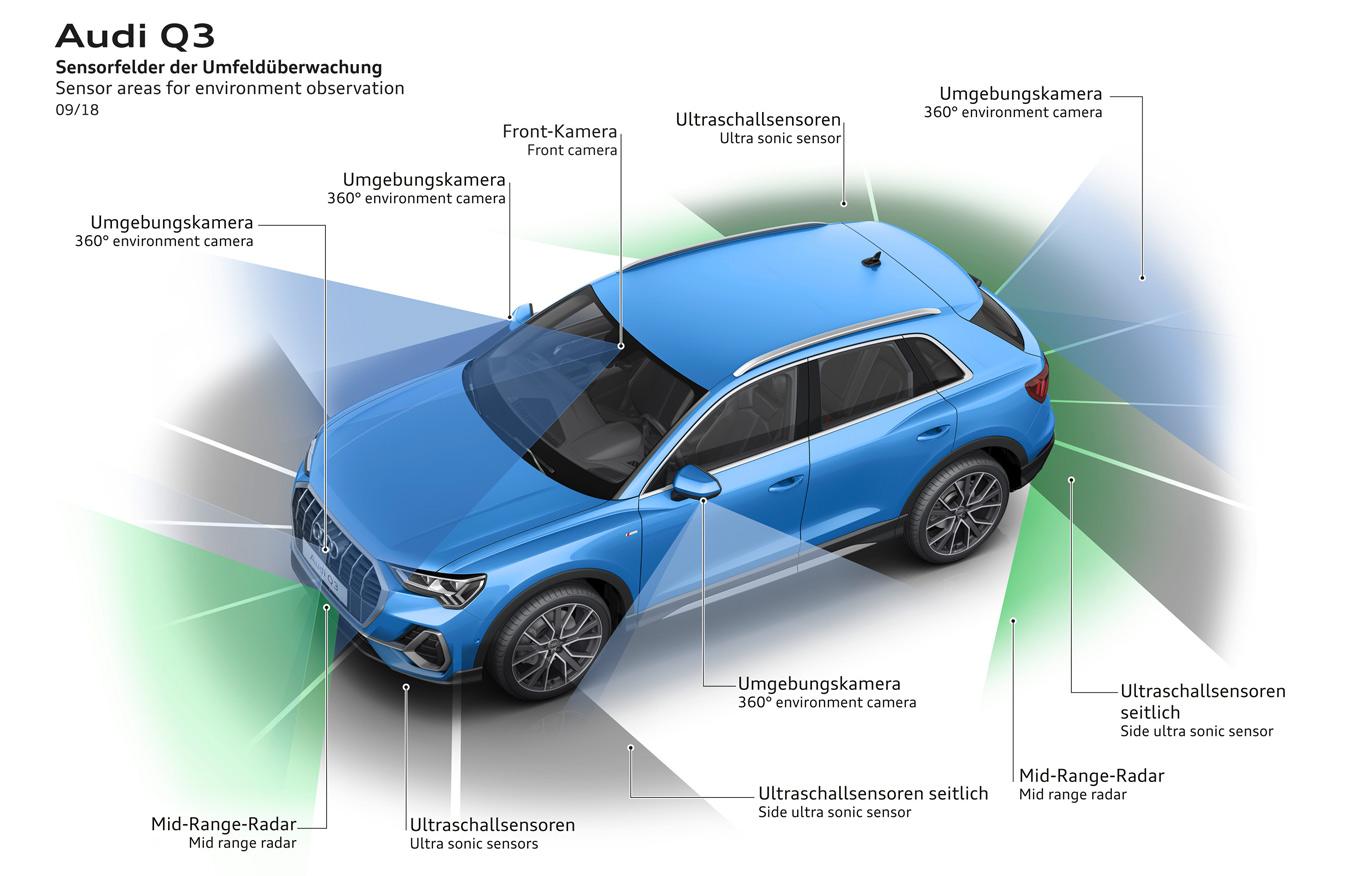 """Das Sicherheitssystem """"Audi pre sense front"""" zur frühzeitigen Fußgänger-Erkennung kommt auch beim neuen Audi Q3 zum Einsatz. Es gehört zu den serienmäßigen Standards im Basismodell."""