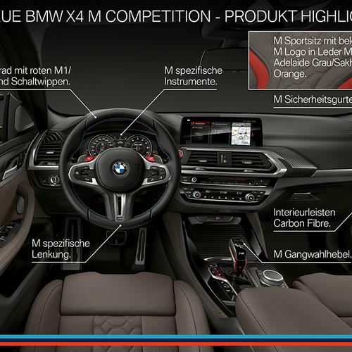BMW X4 M, Cockpit, Grafik mit Erläuterungen