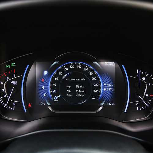 Hyundai Santa Fe 2018, digitaler Tacho