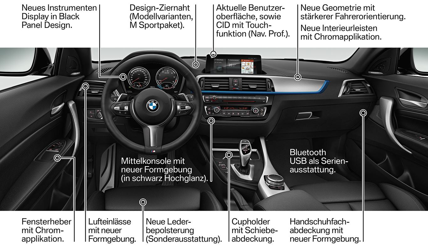 Die Cockpit-Neuerungen im Zuge des BMW 1er Facelift im Juli 2017.